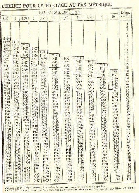 Tableau angles des filetages métriques -2.JPG