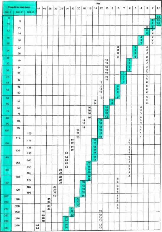 tableau-pas-trapezoidale2.jpg