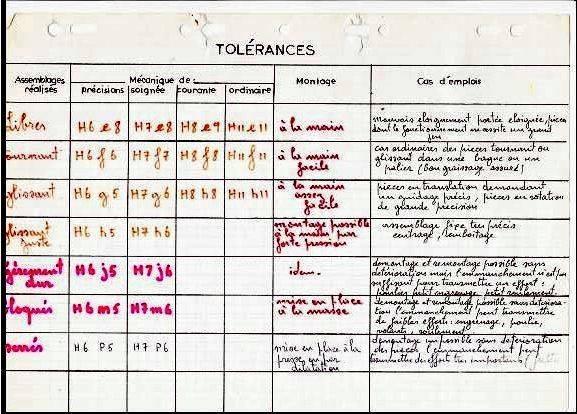 Tableau tolérance -1.JPG