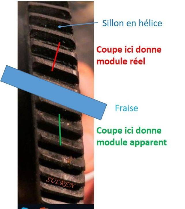 Taille helicoidale.jpg