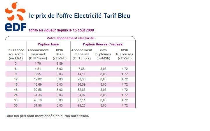 tarifs EDF.JPG