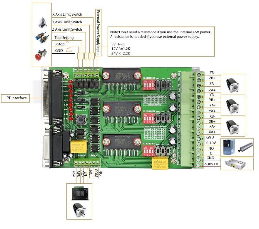tb6560-jp3163b-board-inputs-outputs.jpg