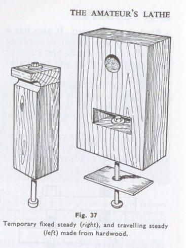 Temp-Wood-steadies.jpg
