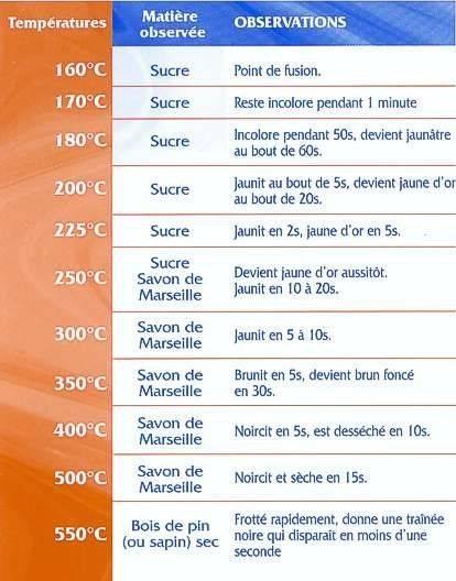 températures.jpg