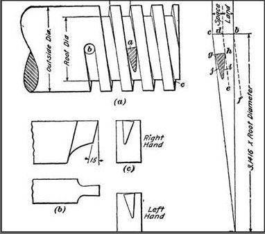 Th-tool-angle.jpg