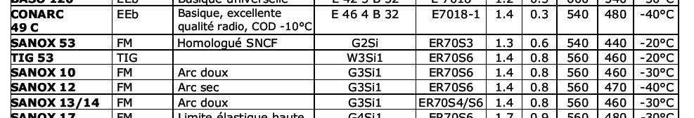 tig53 2.jpg