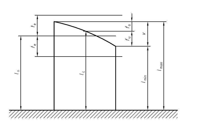tolérance cale étalon ISO3650.jpg