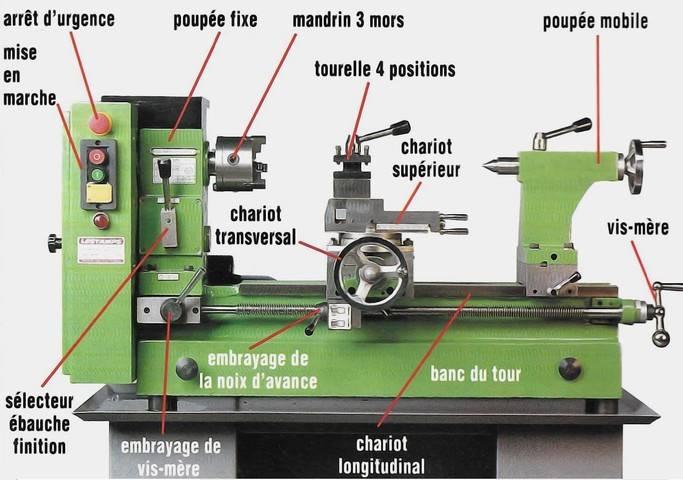 tour_vocabulaire.jpg