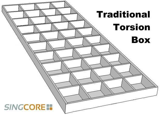 Traditional-Torsion-Box-Diagram.jpg