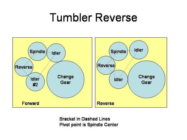 TumblerReverse.jpg