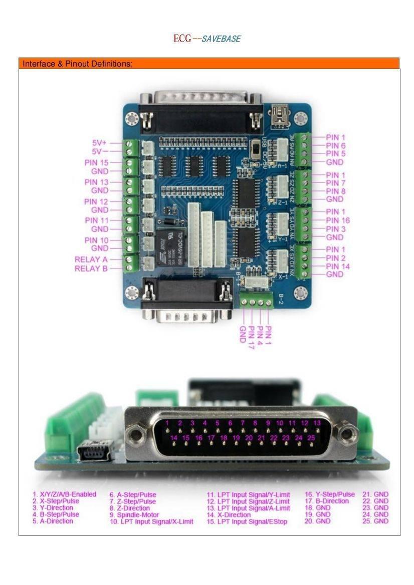 User_Manual_5_axis_Breakout_board.jpg