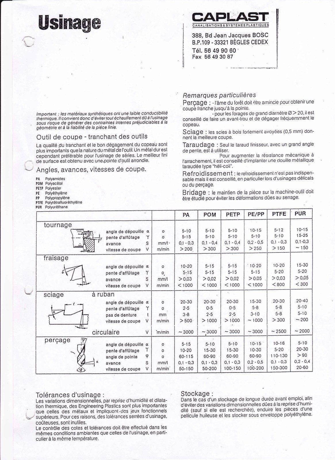 Mes usinages / Problèmes rencontrés - Page 9 Usinage-des-pvc-jpg