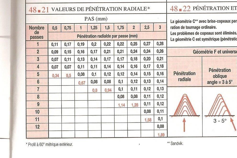 V_penetration-radiale.jpg