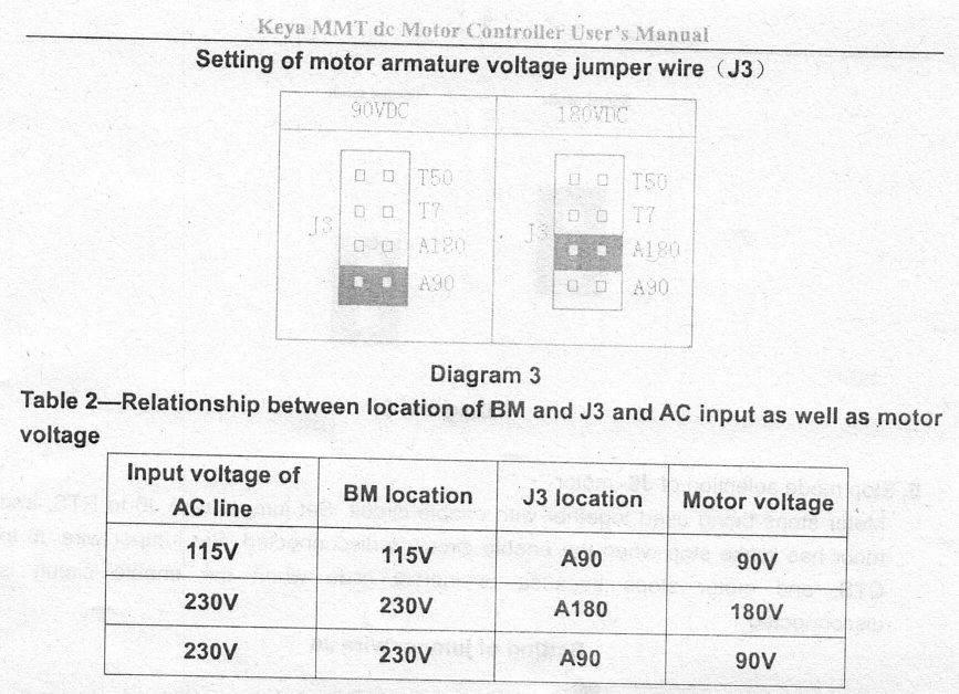 Variateur configuration sortie Tension FIELD.jpg