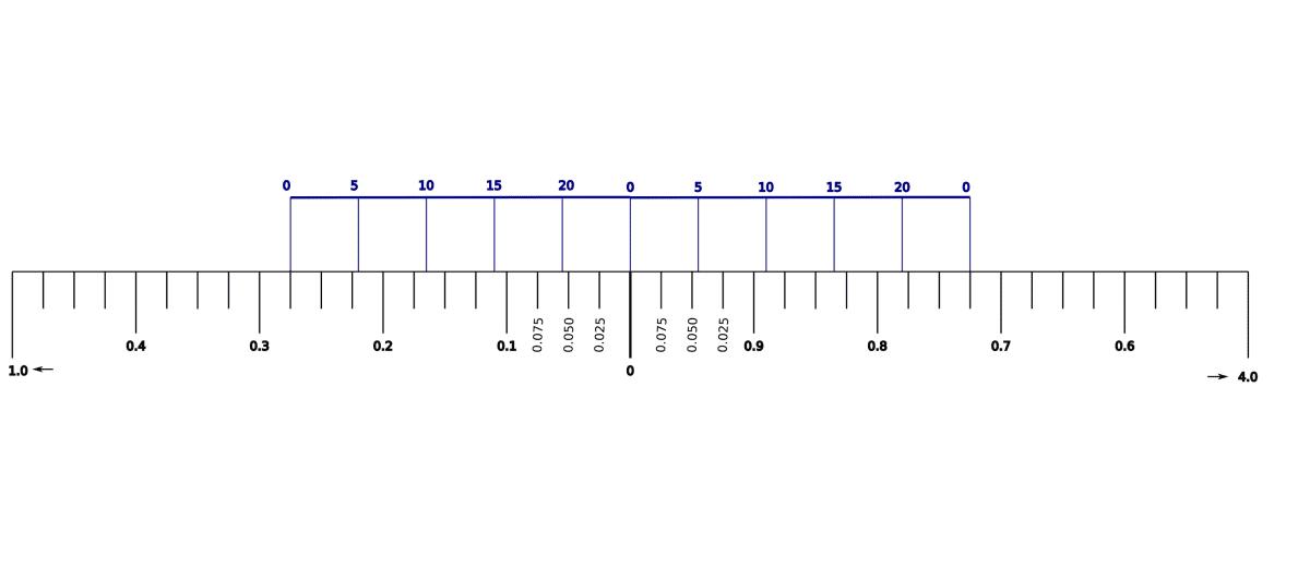 vernier SOCOMO 147-0.png