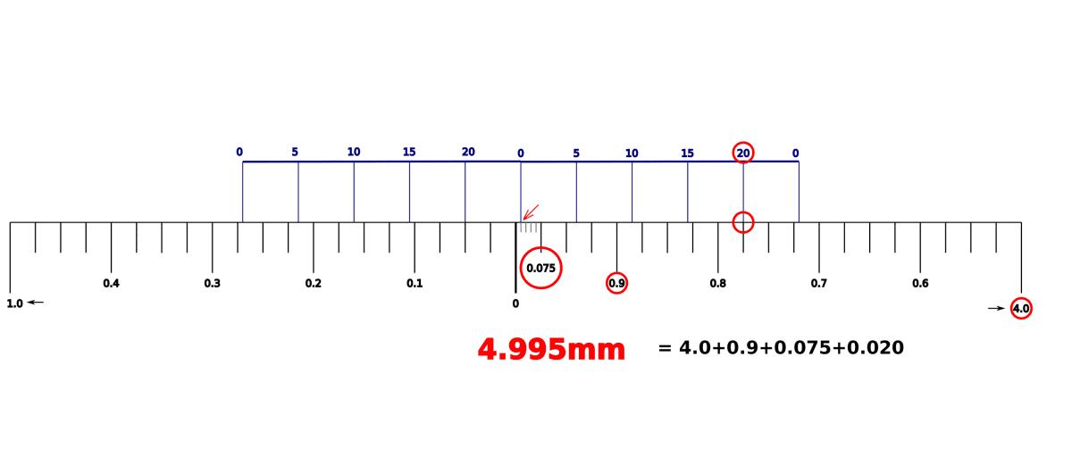 vernier SOCOMO 147-1.png