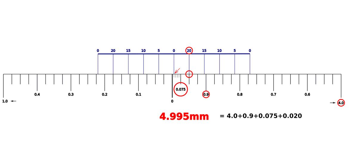 vernier SOCOMO 147---1.png