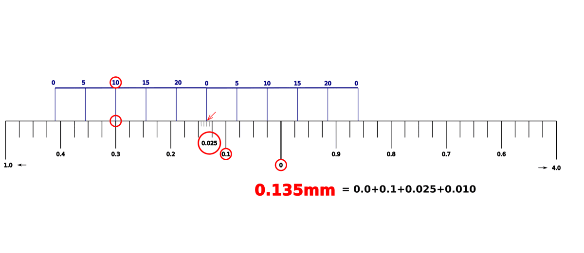 vernier SOCOMO 147-2.png