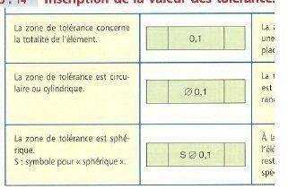 zone tolérance2.jpg