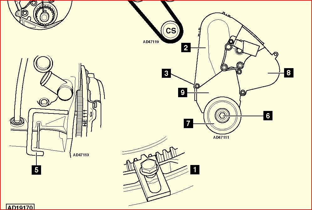 illustration distribution peugeot 306 hdi. Black Bedroom Furniture Sets. Home Design Ideas