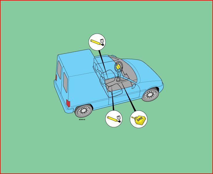 Illustrations entretien des Renault Express Capturer3_158