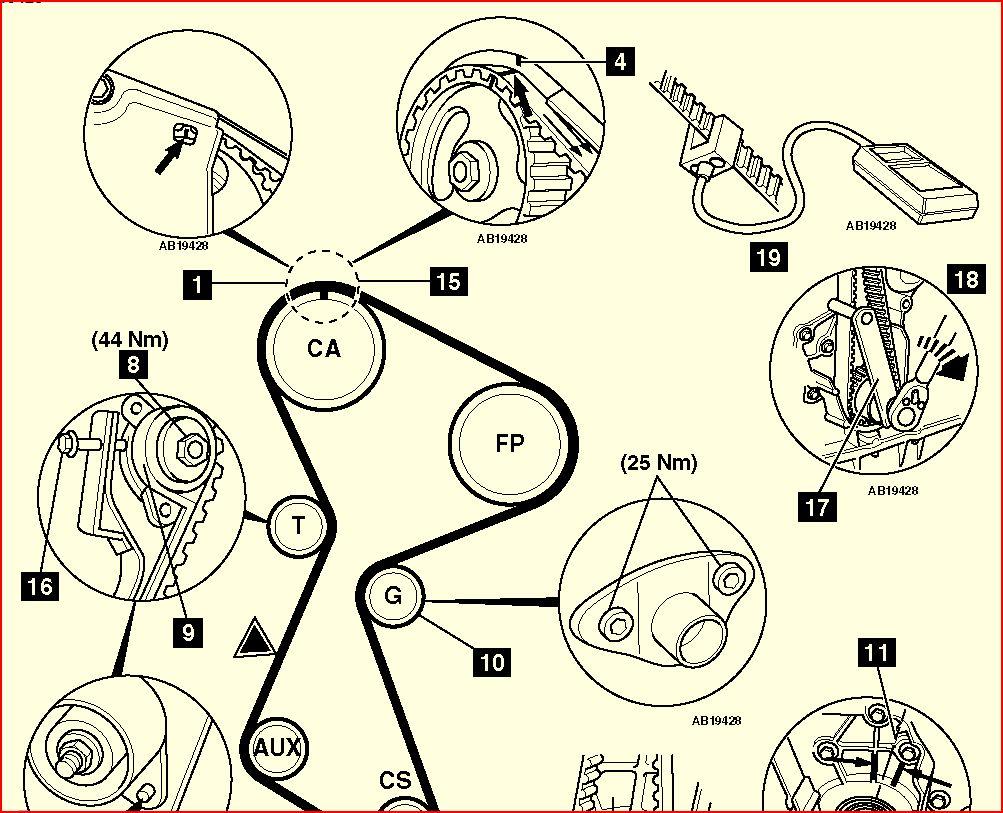 Illustrations entretien des Renault Express Capturer4_129
