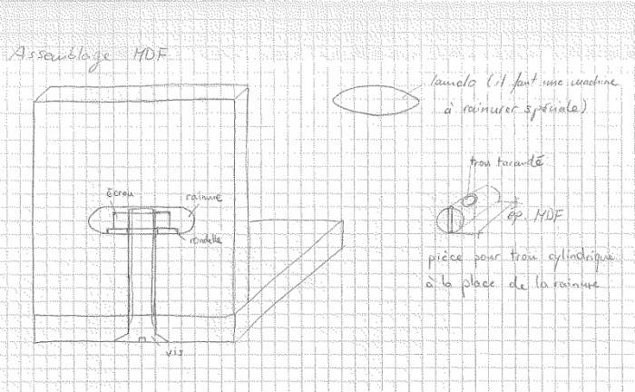 Ma premi re cnc de la conception la pi ce finie usinages for Assemblage meuble mdf